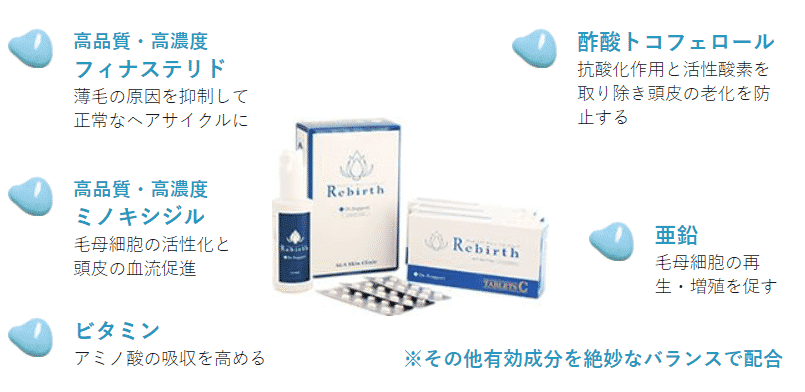 AGAスキンクリニックのオリジナル治療薬 高品質・高濃度フィナステリド 高品質・高濃度ミノキシジル ビタミン 酢酸トコフェロール 亜鉛