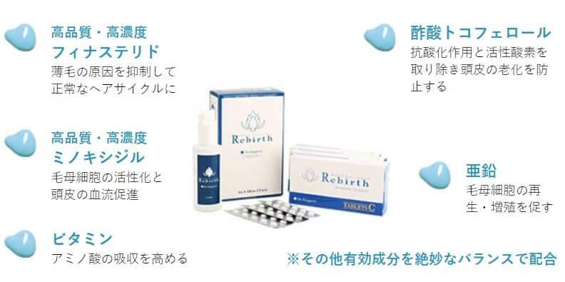 高品質・高濃度フィナステリド 高品質・高濃度ミノキシジル ビタミン 酢酸トコフェロール 亜鉛 を含むオリジナル発毛薬