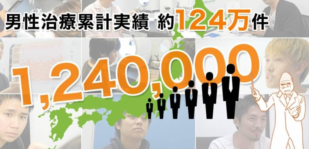 男性治療累計実績12万件